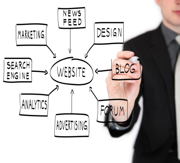 Recuitment Marketing Blog